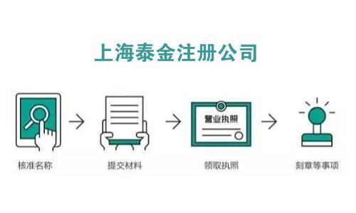 上海自贸区注册公司有哪些手续