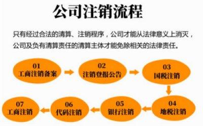 上海公司注销需要多久