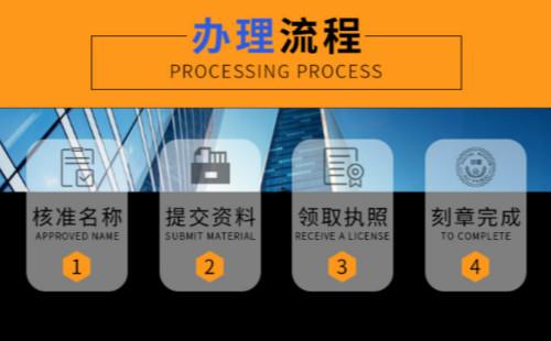 黄浦区注册公司要多久